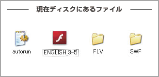 現在ディスクにあるファイル