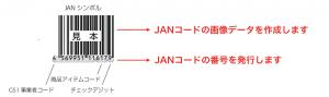 DVD-JANcode